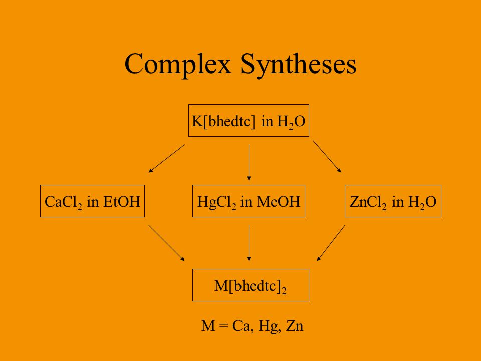 Complex Syntheses K[bhedtc] in H2O CaCl2 in EtOH HgCl2 in MeOH